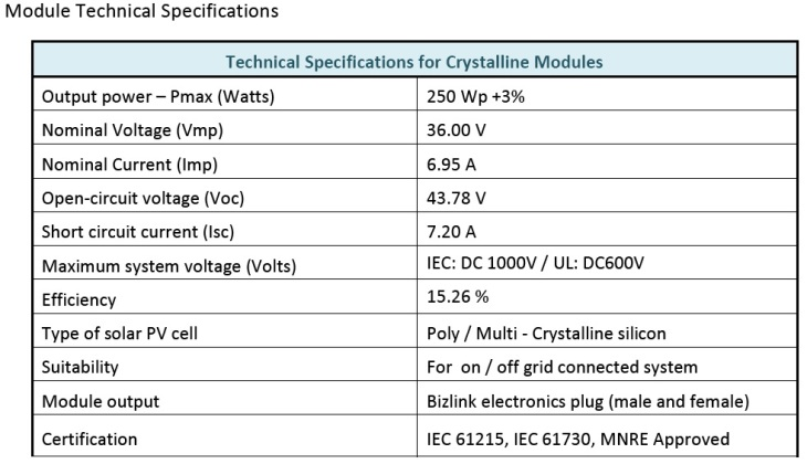 PV module specifications