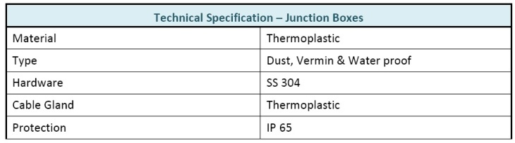technical specification- AJB