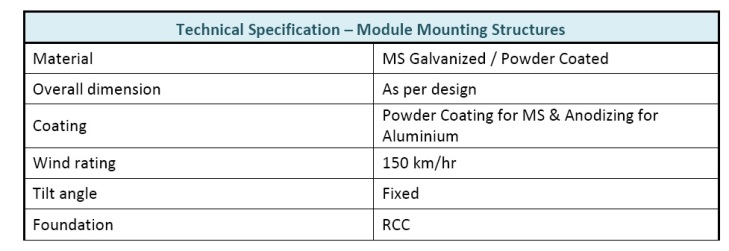 technical specification- mounting structures